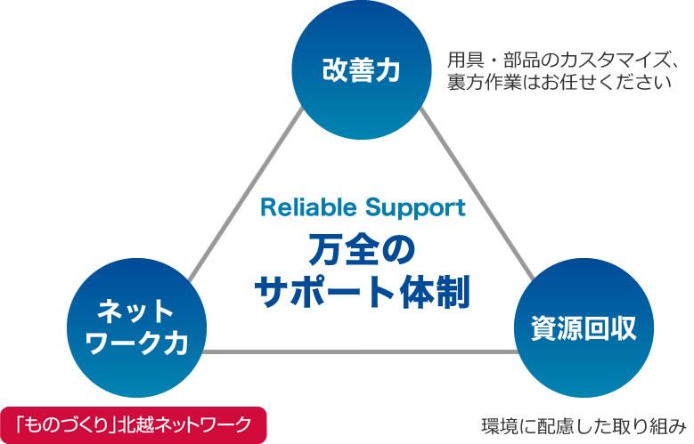 img_repair